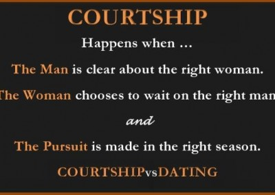 How is courtship different than dating? Institute in